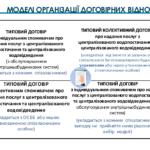 Моделі договірних відносин